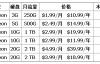 搬瓦工廉价VPS再次补货128M/256M,在售促销产品整理